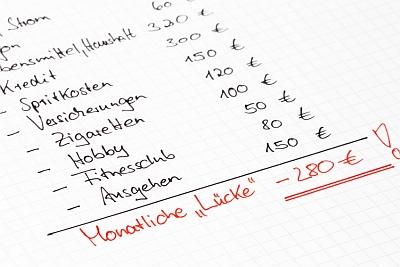Rechnungssoftware Verlog - Kassabuch Einnahmen Ausgaben - Rechnungsprogram für KMUs